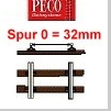 Peco Spur 0 Gleis Code 124