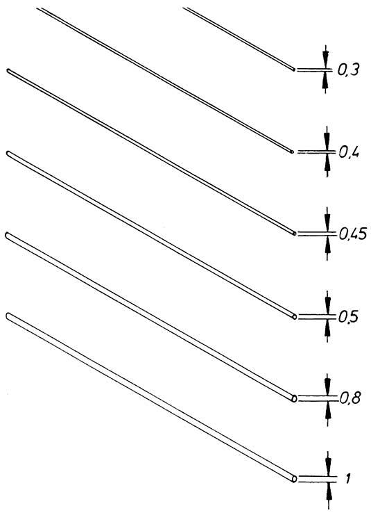 1:87 Messingdraht 0,3 x 160mm halbhart, gerade gerichtet 10 Stück - Weinert 9300  | günstig bestellen bei Modelleisenbahn Center  MCS Vertriebs GmbH