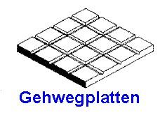 Gehwegplatten 1,00 x 150 x 300mm, mit Raster 1,60mm - 1 Stück - Evergreen KS  | günstig bestellen bei Modelleisenbahn Center  MCS Vertriebs GmbH
